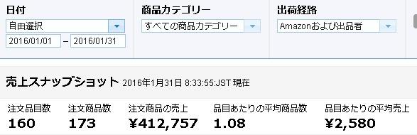 FireShot Capture 127 - 売上ダッシュボード_ - 2016-01-31