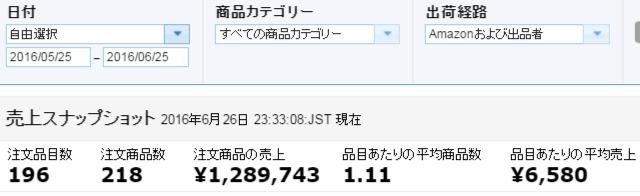 FireShot Capture 089 - 売上ダッシュボード_ - https___sellercentral-japan.amazon