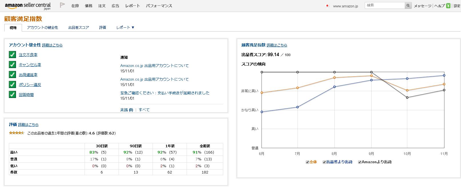 FireShot Capture 6 - 顧客満足指数 - Amazon セラーセントラル_ - https___sellercentral-japan.amazon.