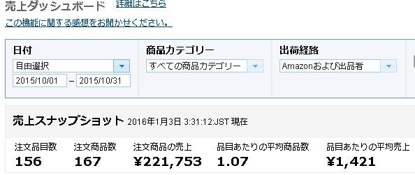 FireShot Capture 78 - 売上ダッシュボード_ - https___sellercentral-japan.amazon 2015-10月分