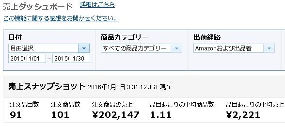 FireShot Capture 79 - 売上ダッシュボード_ - https___sellercentral-japan.amazon 2015-11月