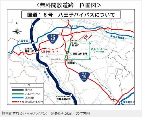 FireShot Capture 34 - NEXCO中日本、国道16号 八王子バイパスを10月31日より無料化 30年_ - http___travel.watch.impress.co.jp_