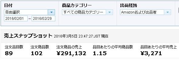 FireShot Capture 154 - 売上ダッシュボード_ - https___sellercentral-japan.amazon